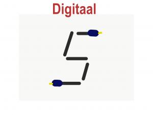 Ga naar de digitale interlinks