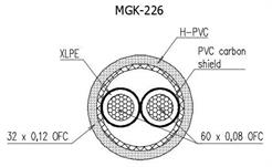 MGK226 opbouw